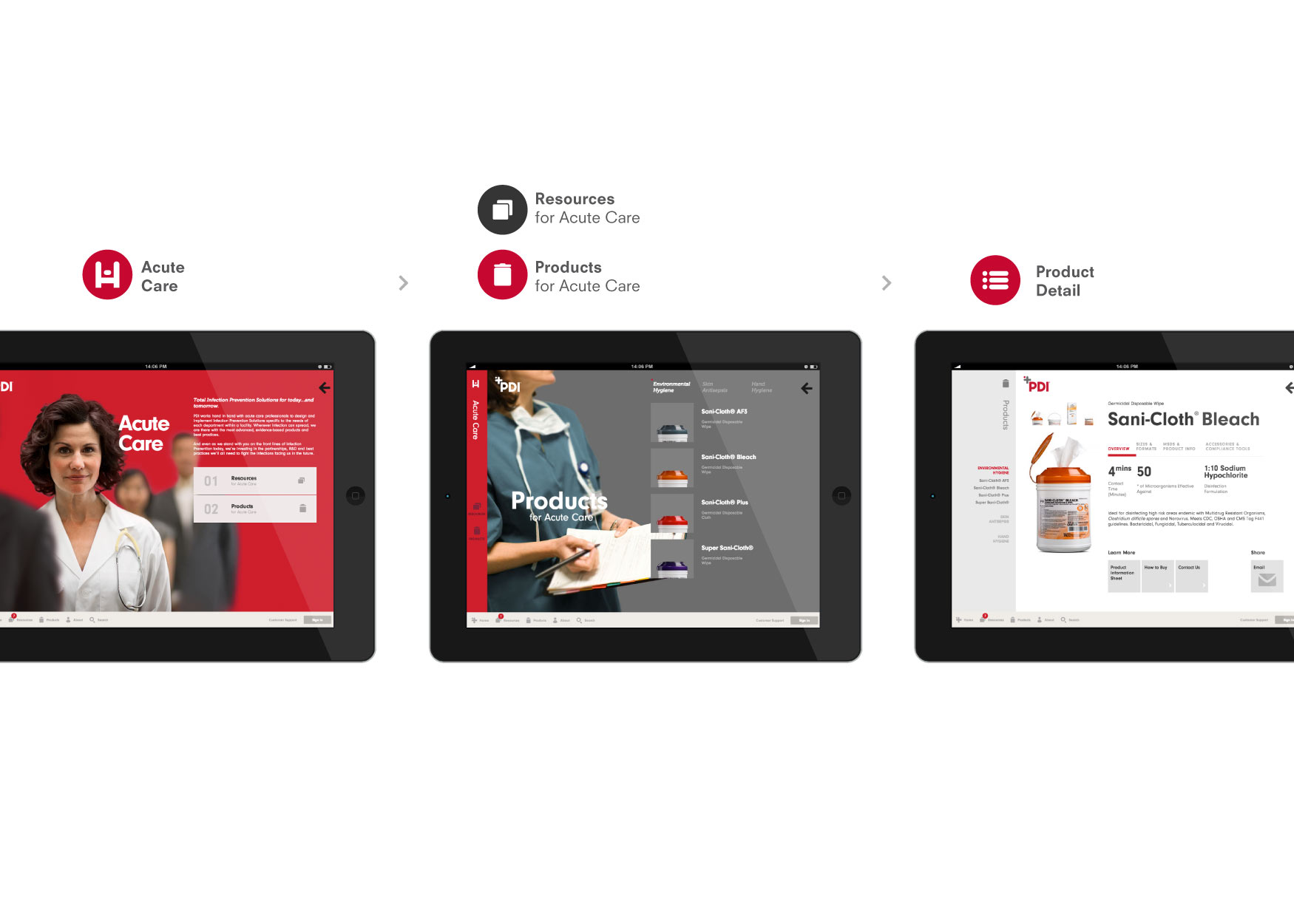 PDI - Tablet View