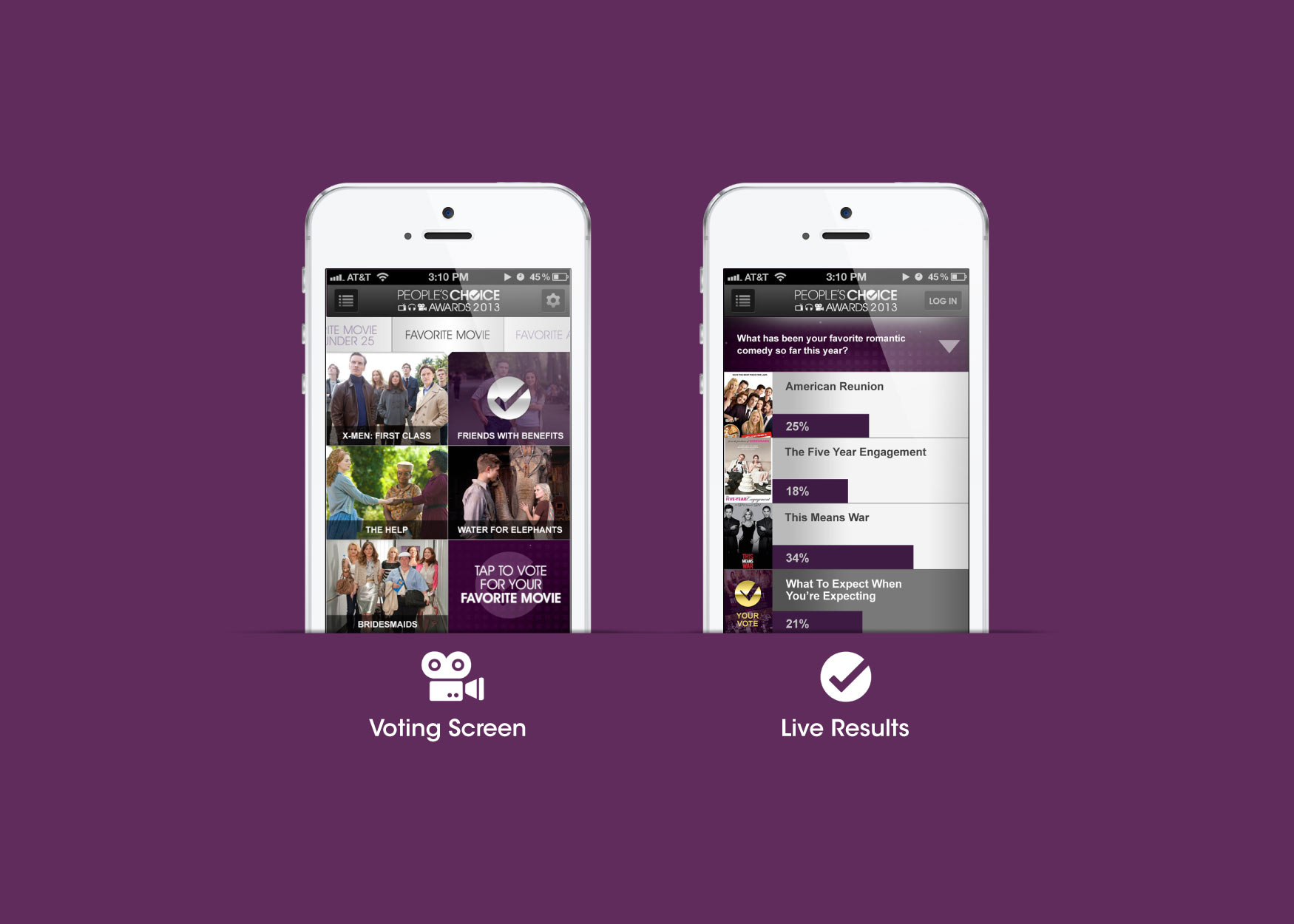 People's Choice Awards - Mobile App